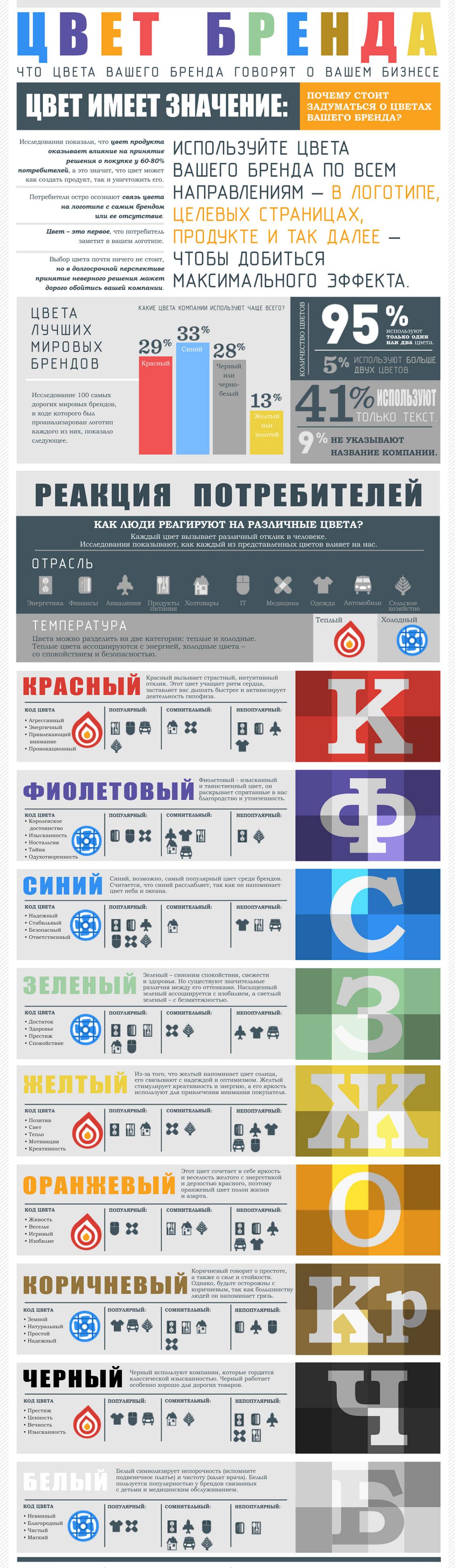 Как сделать логотип из цветов 82