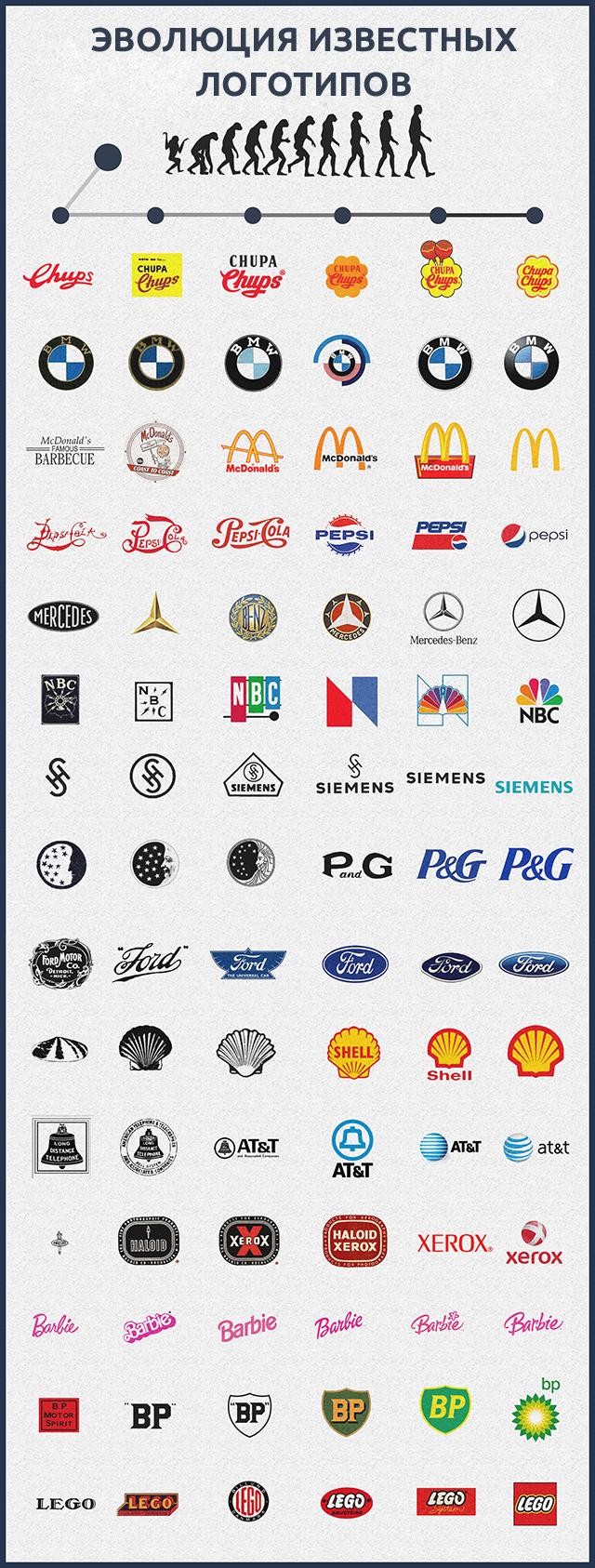 logo-design-evolution