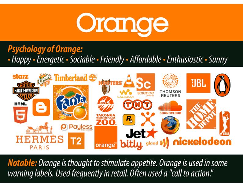 orange-logos