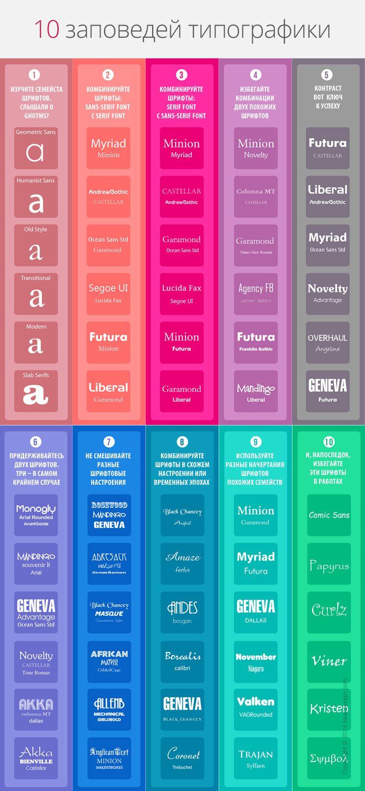 fonts combinations