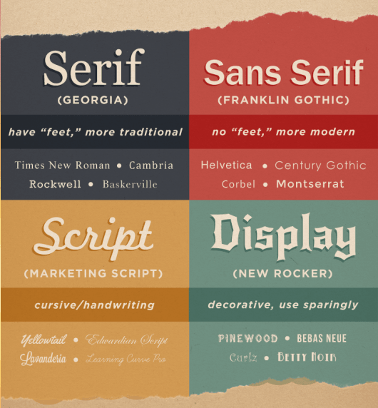 types-of-fonts