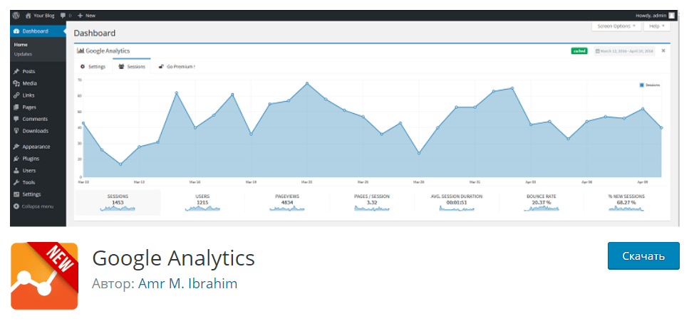 Google Analytics для WordPress-min