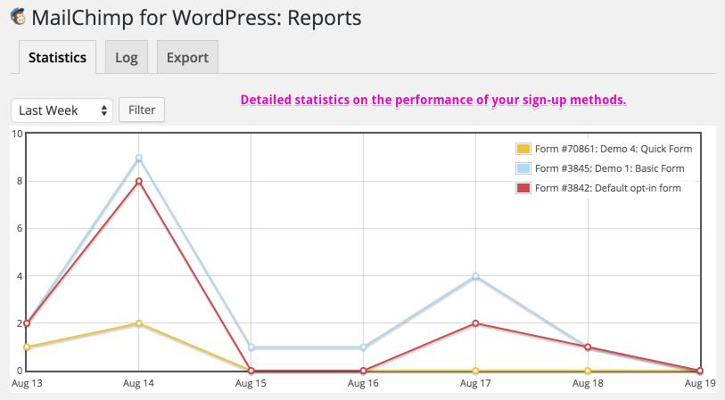 MailChimp для WordPress-min